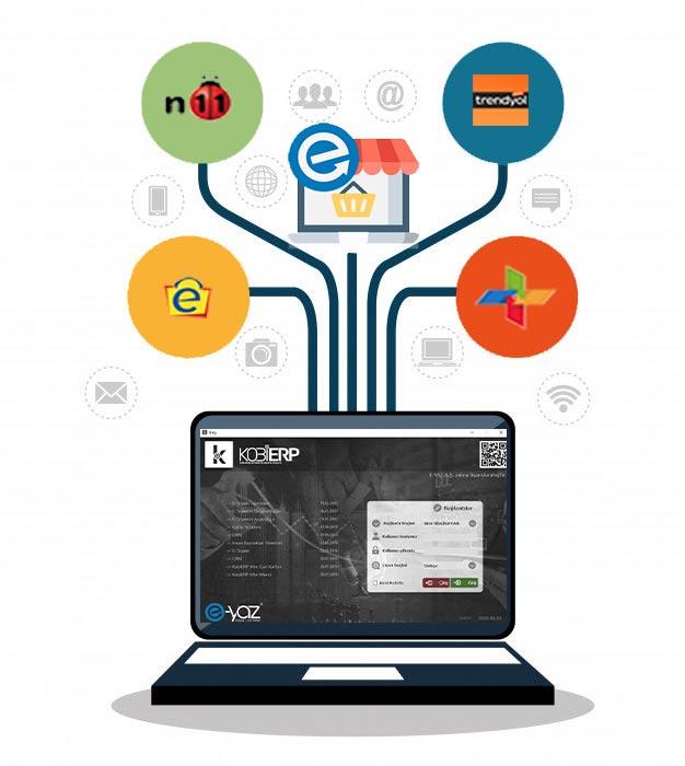 E-Yaz E-Ticaret Yazılımı ve Entegrasyonu