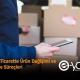 E-Ticarette Ürün Değişimi ve İade Süreçleri